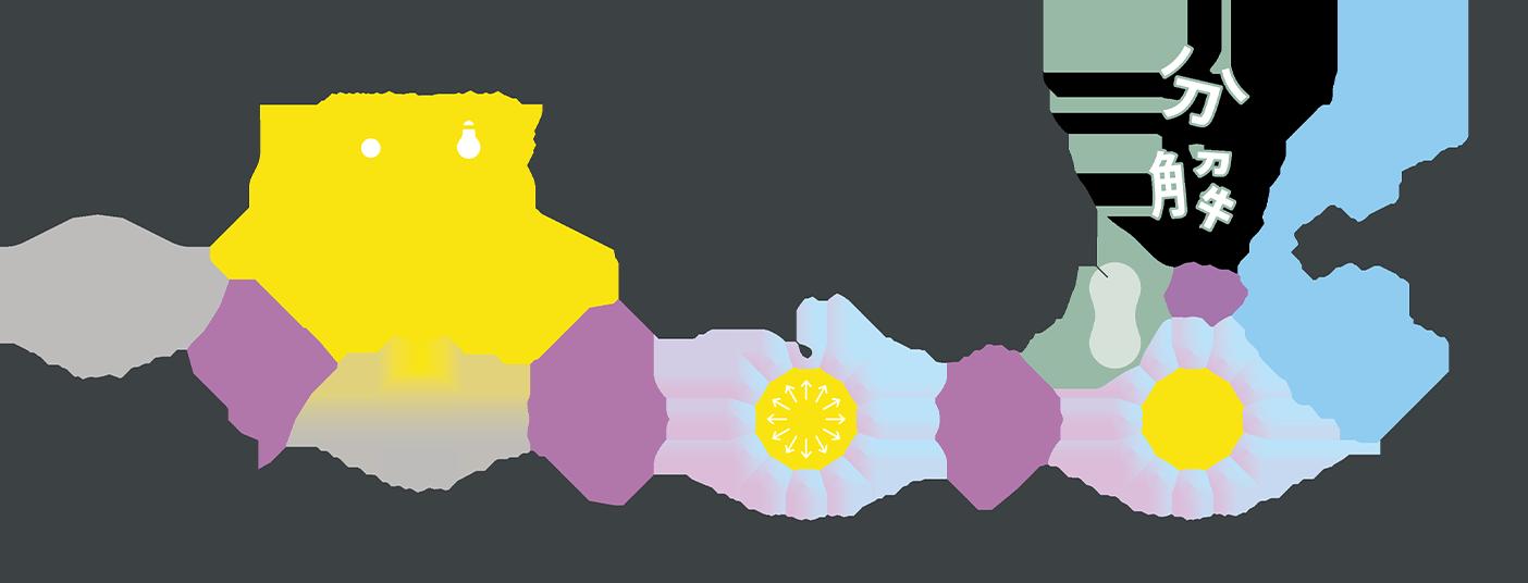 酸化チタンの光触媒作用とは